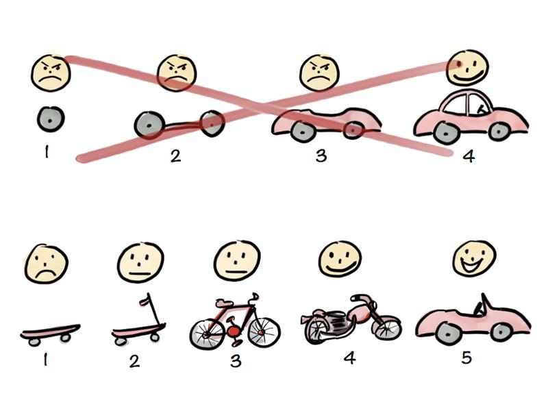 Ilustração com desenhos de bicicletas em construção em alusão ao conceito de MVP