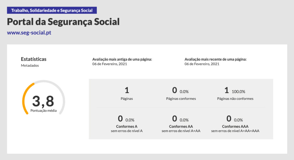 Tabela com a classificação de acessibilidade de 3,8 do Portal da Segurança Social